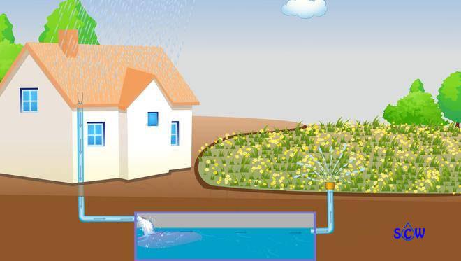 Wonderful Rainwater Harvesting System